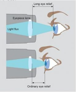 long eye relief