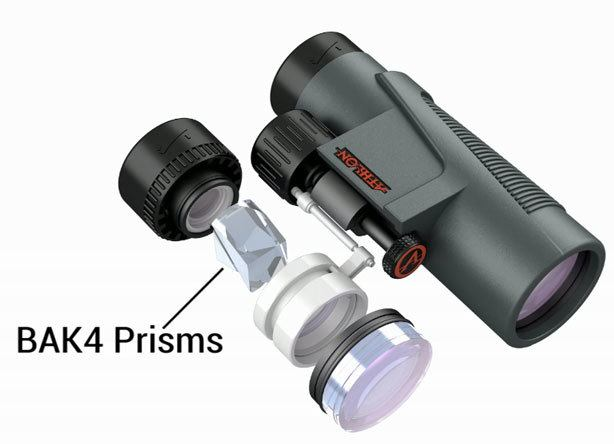 Prisms for binoculars